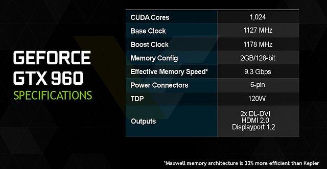 nVidia GeForce GTX 960 Spezifikationen