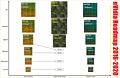 nVidia Grafikchip-Roadmap 2016-2020 (eigene Prognose)