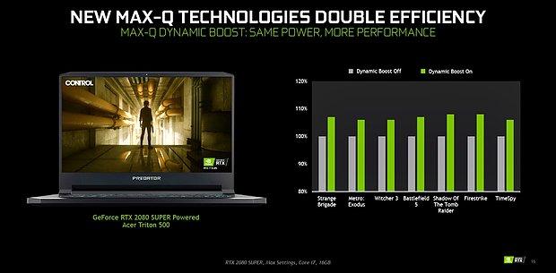 """nVidia """"MaxQ Dynamic Boost"""" (2)"""