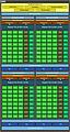 nVidia Maxwell Shader-Cluster (GM107)