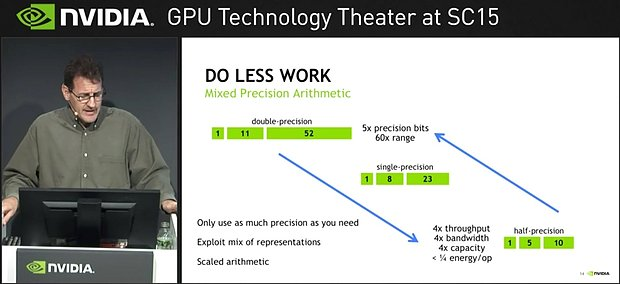 "nVidia ""Mixed Precision"""