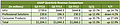 nVidia-Umsätze Q3/2012