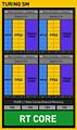 nVidia Turing Shader-Cluster