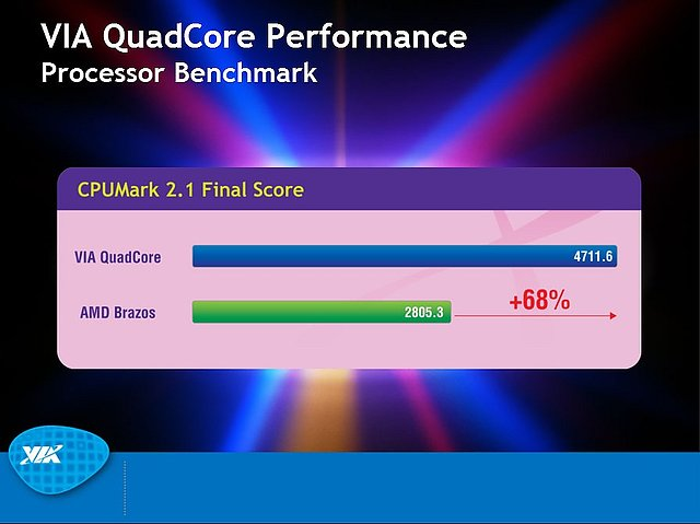 VIA-Präsentation zum Nano QuadCore-Prozessor, Teil 7