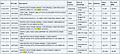 wahrscheinliche Boardlieferungen mit AMDs Greenland-Chip