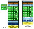 Shader-Cluster von GF100 und GF104