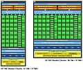 Shader-Cluster von GF100 und GF104 (aktualisiert)