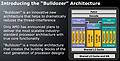 AMD Bulldozer Architektur