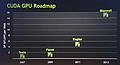 nVidia CUDA Roadmap