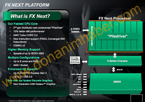 AMD FX Next Bulldozer-Plattform