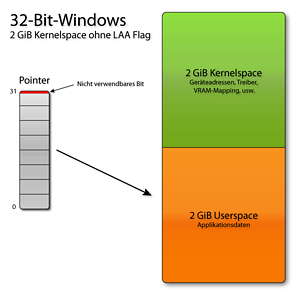 32-Bit-Windows ohne LAA-Flag