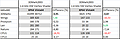 B4 3DMark2003 SW vs. HW Vertex Shader AMD