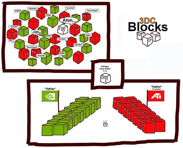 3DC-Blocks: ATi vs. nVidia