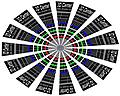 GeForce GTX 480: 8x MSAA + 8x TSSAA