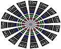 GeForce GTX 480: 8x MSAA