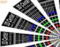 GeForce GTX 480: 8x MSAA (tn)