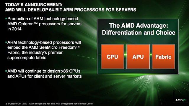 AMD-ARM Ankündigung (Folie 06)