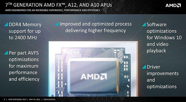 AMD Bristol Ridge Features