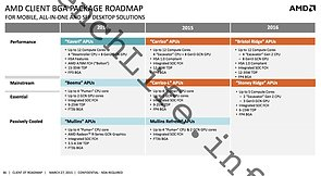 AMD Client BGA Package Roadmap 2014-2016