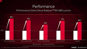 "AMD ""Crimson ReLive Edition"" Präsentation (Slide 40)"