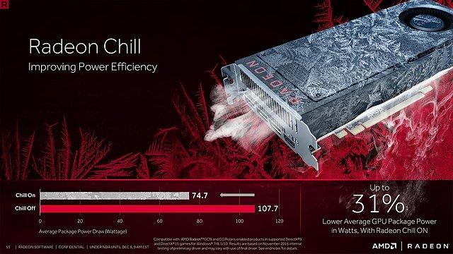 """AMD """"Crimson ReLive Edition"""" Präsentation (Slide 53)"""