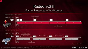 "AMD ""Crimson ReLive Edition"" Präsentation (Slide 55)"