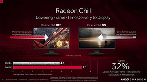 "AMD ""Crimson ReLive Edition"" Präsentation (Slide 56)"