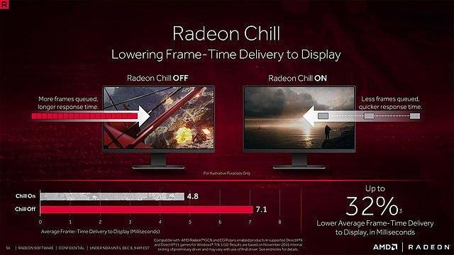 """AMD """"Crimson ReLive Edition"""" Präsentation (Slide 56)"""