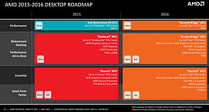 AMD Desktop-Prozessoren Roadmap 2015-2016