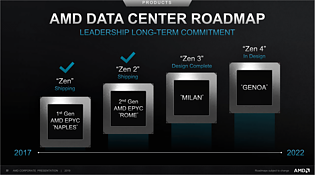 "AMD ""Epyc"" Server-Prozessoren Roadmap 2017-2022"