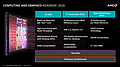 AMD FAD '15 - Computing and Graphics Roadmap 2016