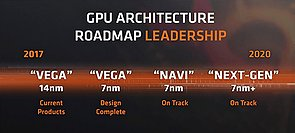 AMD Grafikchip-Generationen Roadmap 2017-2020 (Mai 2018)