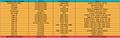 AMD GPU Table for Vega & Navi v2.4.0