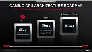 AMD Gaming-GPU-Architektur Roadmap 2019-2022 (vom Juli 2020)