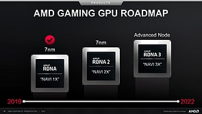 AMD Gaming-Grafikchip Roadmap 2019-2022 (vom Juli 2020)