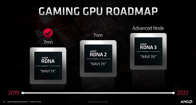 AMD Grafik-Architektur Roadmap 2019-2022 v1