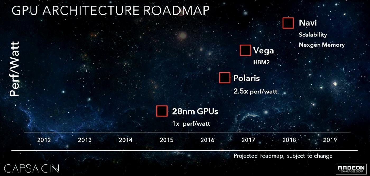 AMD-Grafikchip-Architektur-Roadmap-2015-