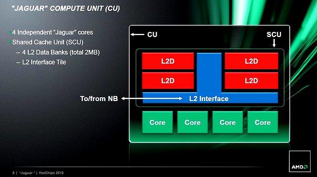 AMD Jaguar-Präsentation (Slide 05)