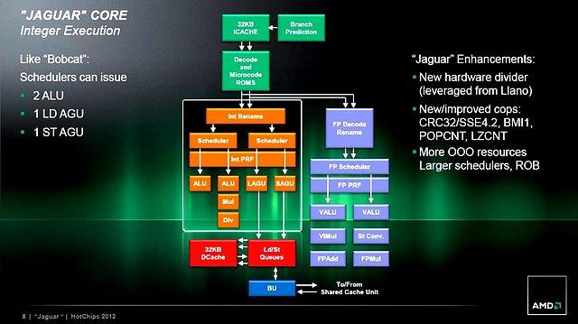 AMD Jaguar-Präsentation (Slide 08)