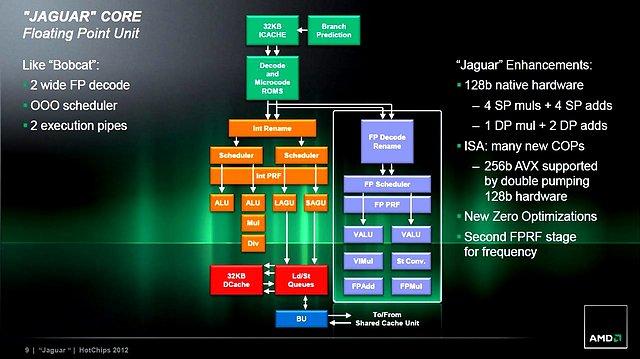 AMD Jaguar-Präsentation (Slide 09)