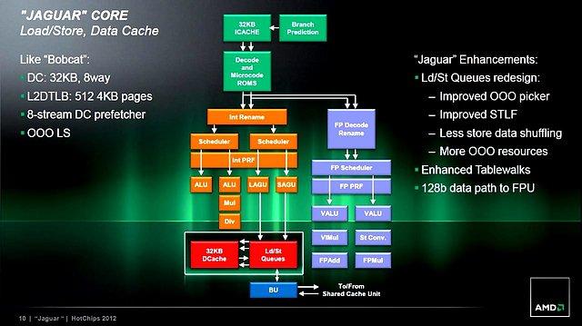 AMD Jaguar-Präsentation (Slide 10)