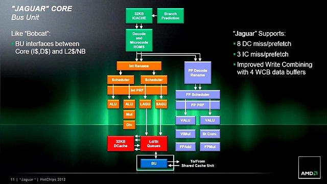 AMD Jaguar-Präsentation (Slide 11)