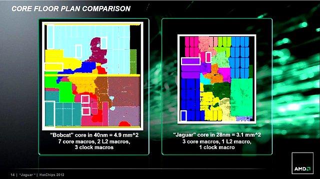 AMD Jaguar-Präsentation (Slide 14)