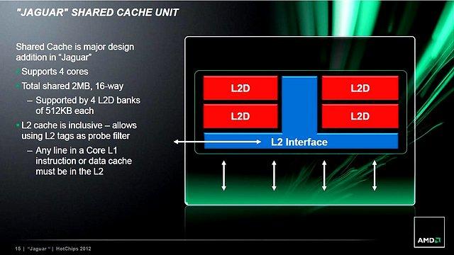 AMD Jaguar-Präsentation (Slide 15)