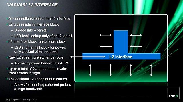 AMD Jaguar-Präsentation (Slide 16)
