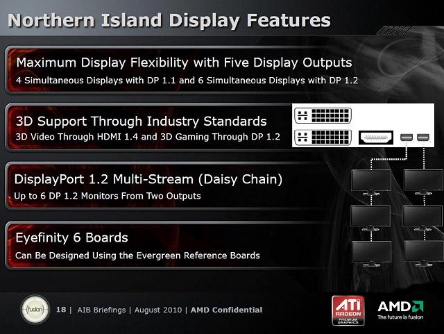 AMDs Präsentation zur Northern-Islands-Generation, Teil 3