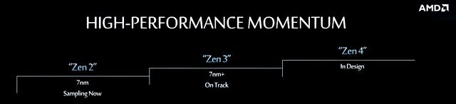 AMD Next Horizon 2018 Präsentation: Zen Architektur-Roadmap