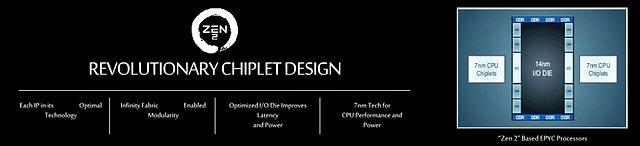 AMD Next Horizon 2018 Präsentation: Zen 2 Chiplets