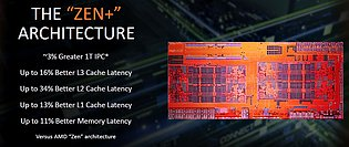 "AMD ""Pinnacle Ridge"" Verbesserungen (2)"