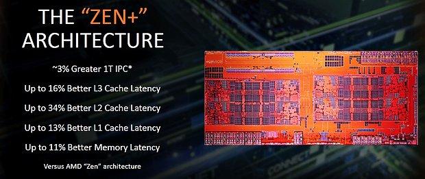 """AMD """"Pinnacle Ridge"""" Verbesserungen (2)"""